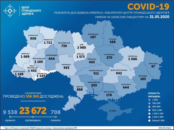 31 травня. На Кіровоградщині зафіксували нові випадки захворювання на коронавірус