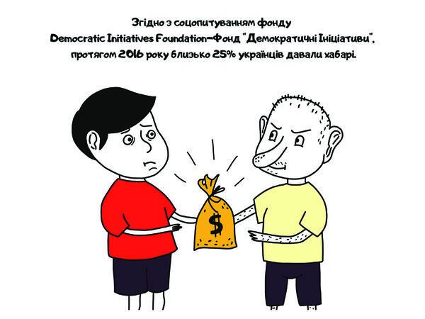 Кому та чому українці дають хабарі? (КОМІКСИ)