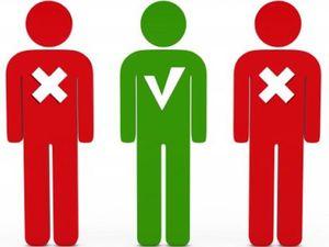 Какие «Электоральные настроения в восточных и южных областях Украины?