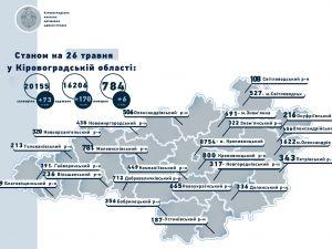 У Кропивницькому на коронавірус захворіло сорок громадян