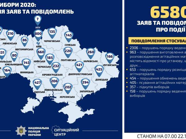 В Україні реєструють кримінальні провадження за фактами порушень виборчого процесу