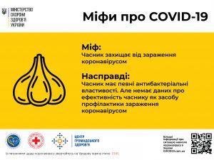 Сім міфів про коронавірус, які треба знати кропивничанам (ІНФОГРАФІКА)