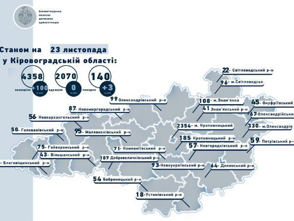 COVID-19: На Кіровоградщині інфікувалися 100 жителів