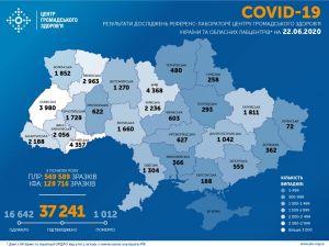 Кіровоградщина: Четверо хворих на COVID-19 підключені до апарату штучної вентиляції легень