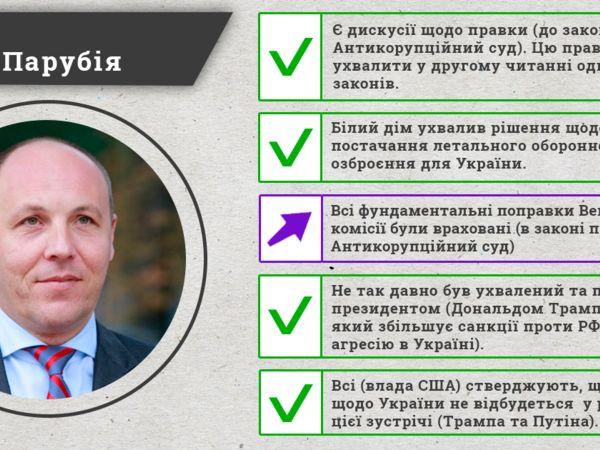 Фактчекінг заяв народних депутатів: 1 з п°яти заяв Андрія Парубія не відповідає дійсності