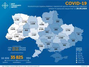 20 червня. На Кіровоградщині у восьми людей діагностували коронавірус