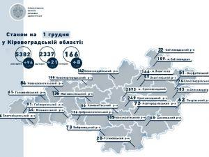 Майже сотня жителів Кіровоградщини інфікувалася COVID-19