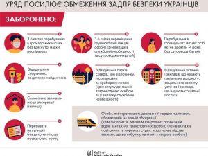 Українцям з понеділка можна виходити на вулицю лише з документами і в масці