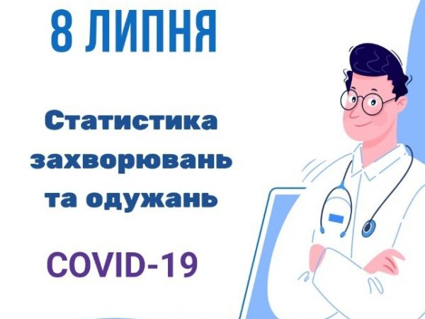 8 липня. На Кіровоградщині +1 хворий на коронавірус