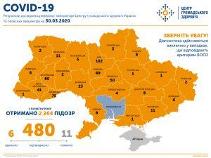 Україна. Кількість хворих на вірус COVID-19 станом на сьогодні, 30 березня