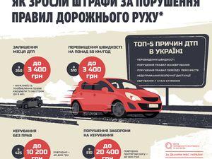 Як держава підвищує безпеку на українських дорогах?