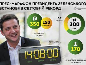 Про головне: Шість меседжів із прес-марафону президента Зеленського