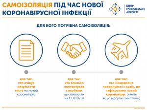 Жителі Кіровоградщини, які повернулися з-за кордону, перебувають під медичним наглядом