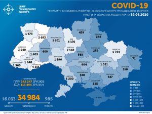 19 червня. На Кіровоградщині ще 72 людини продовжують боротися з вірусом