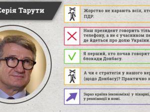 Фактчекінг заяв Сергія Тарути: більшість заяв політика не відповідають дійсності