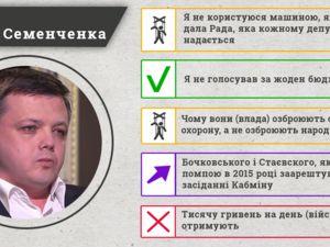 Більшість заяв Семена Семенченка не відповідають дійсності