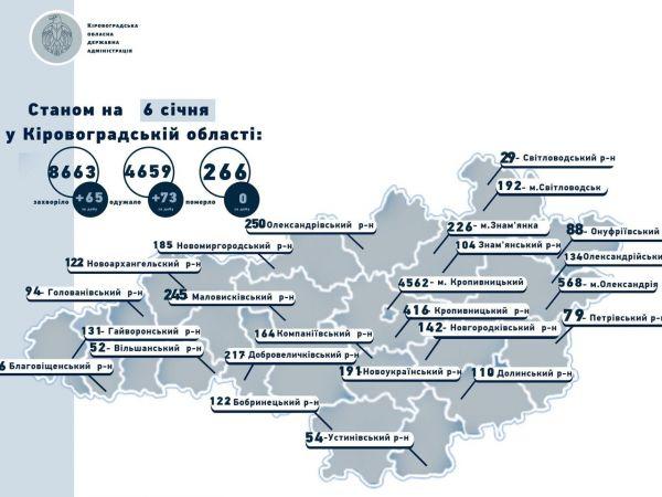 На Кіровоградщині напередодні Святвечора летальних випадків від коронавірусу не зареєстрували