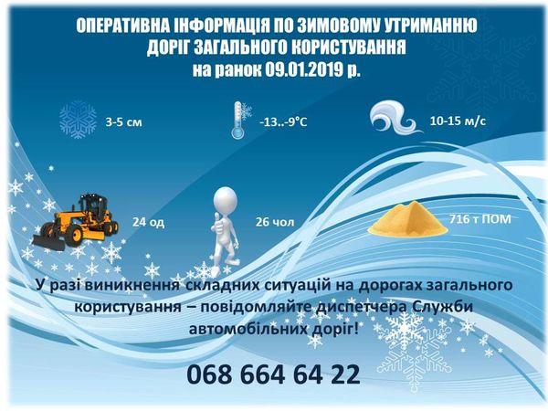 Чи готові траси Кіровоградщини для проїзду авто?