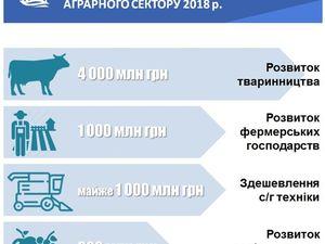 ПриватБанк допоможе аграріям Кіровоградщини отримувати компенсації