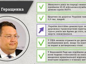 Фактчекінг заяв Антона Геращенка: більшість заяв виявились правдою