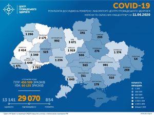 11 червня: За добу на Кіровоградщині виявили одного хворого на коронавірус