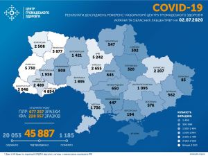 2 липня: На Кіровоградщині зафіксували троє хворих на COVID-19
