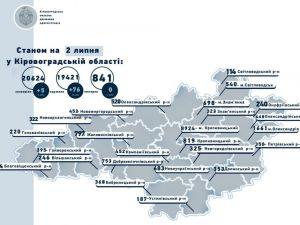 На Кіровоградщині за останню добу захворіло п'ятеро громадян