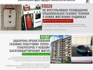 Українцям заборонять встановлювати газові котли