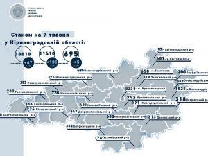 На Кіровоградщині на ковід-19 захворіло 67 осіб