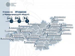 Ще тринадцятеро мешканців Кіровоградщини захворіли на коронавірус