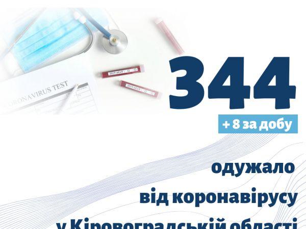 22 травня: Серед нововиявлених інфікованих на COVID-19 - усі жителі Кропивницького