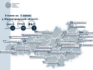 На Кіровоградщині за добу зафіксували чотири випадки коронавірусу