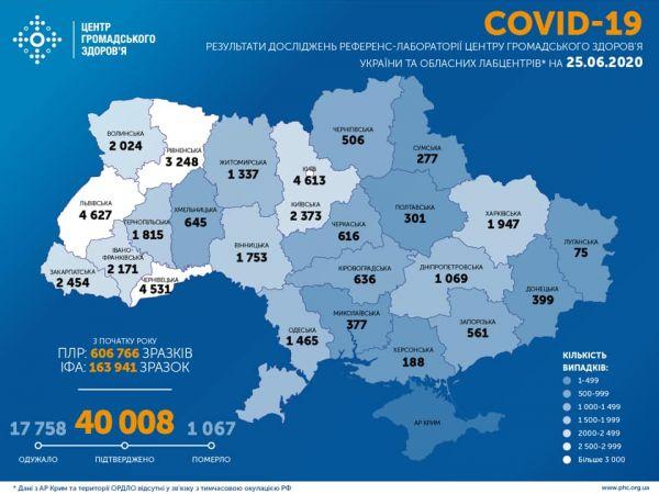25 червня. На Кіровоградщині продовжує зростати кількість хворих на коронавірус