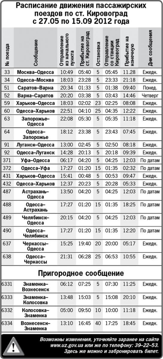 расписание поездов кременчуг знаменка область, Архангельск